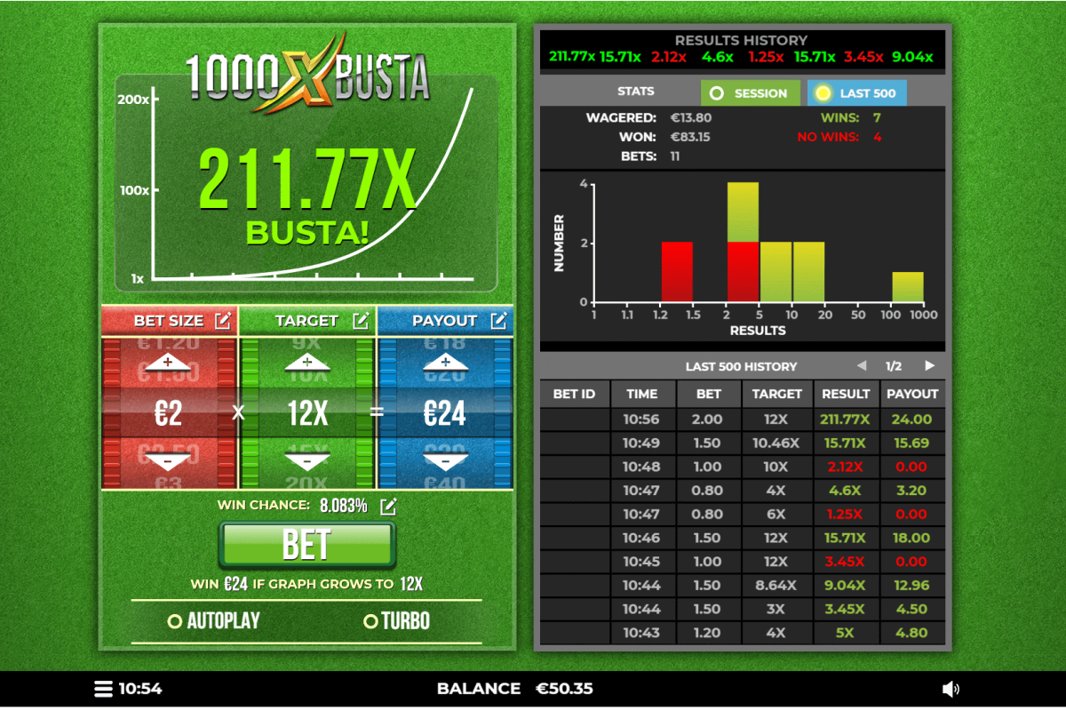 1000X BUSTA – Get ahead of the curve in this unique and innovative gaming experience!