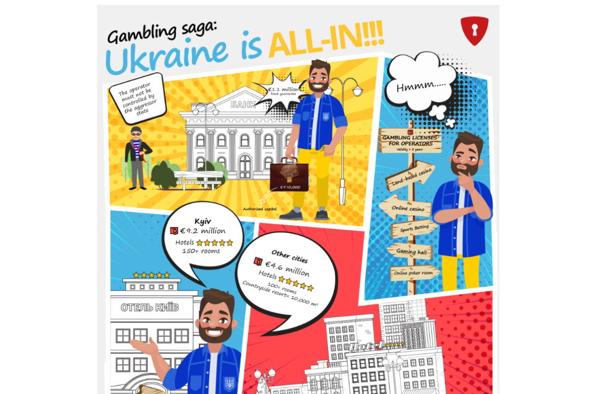 Infographic – Gambling saga: Ukraine is all-in!