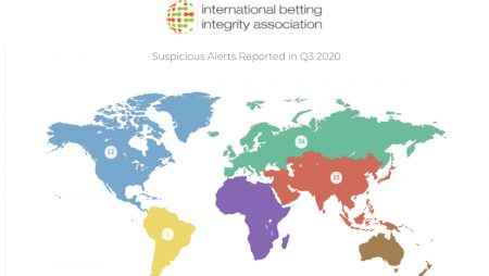 IBIA reports 76 cases of suspicious betting in Q3 2020