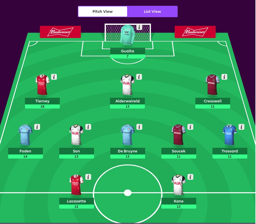 The best place to get FPL line-ups predictions? A new tool to compare the rivals