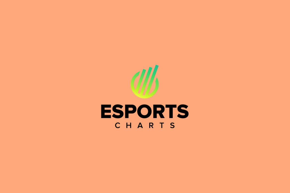 Irony Enters into Partnership with Esports Charts