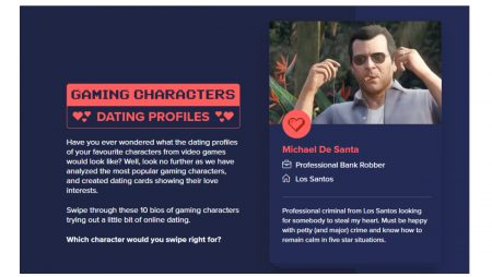 WHO PUSHES YOUR BUTTONS — WHAT WOULD POPULAR GAMING CHARACTERS' DATING PROFILES LOOK LIKE?