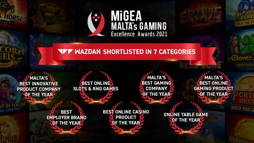 Wazdan celebrates seven nominations at Malta iGaming Excellence Awards